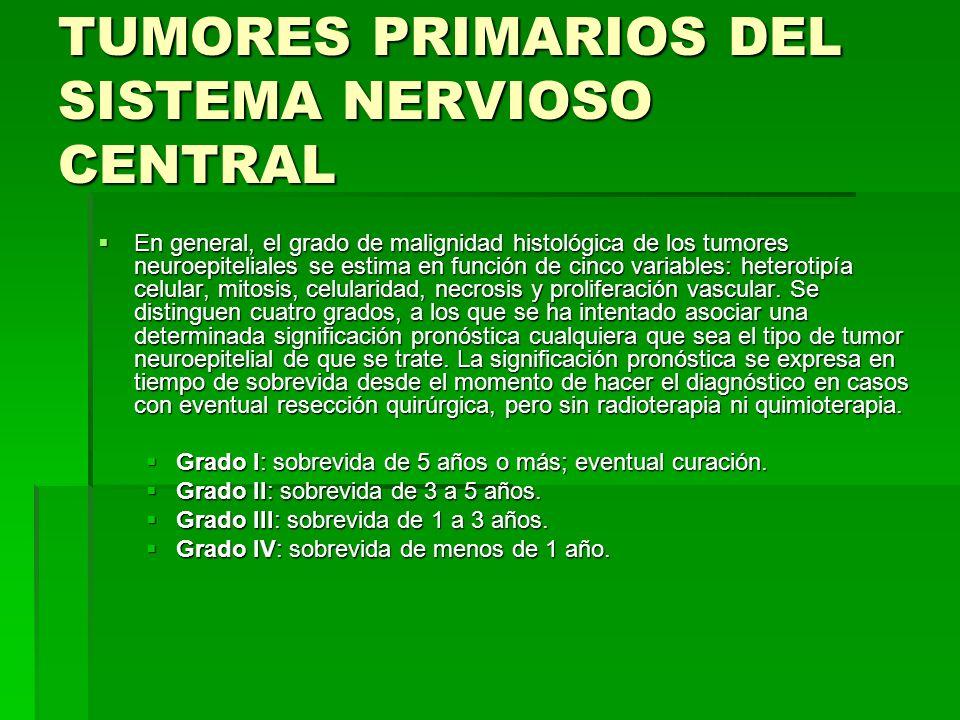 TUMORES PRIMARIOS DEL SISTEMA NERVIOSO CENTRAL En general, el grado de malignidad histológica de los tumores neuroepiteliales se estima en función de