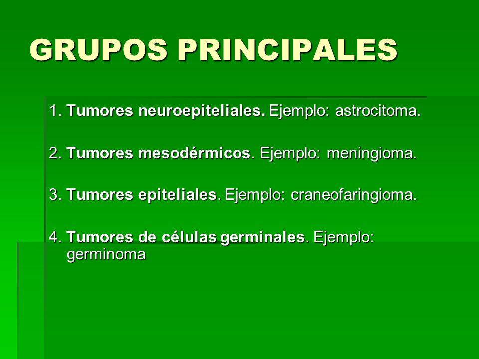 GRUPOS PRINCIPALES 1. Tumores neuroepiteliales. Ejemplo: astrocitoma. 2. Tumores mesodérmicos. Ejemplo: meningioma. 3. Tumores epiteliales. Ejemplo: c