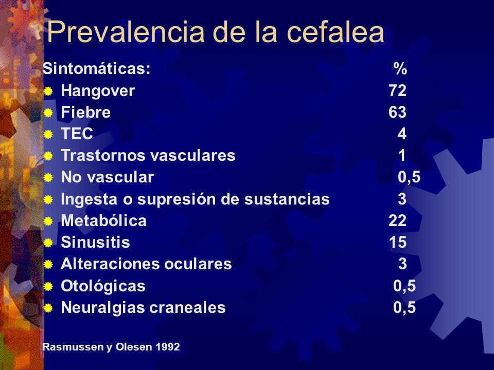 Prevalencia de la cefalea Sintomáticas: % Hangover 72 Fiebre 63 TEC 4 Trastornos vasculares 1 No vascular 0,5 Ingesta o supresión de sustancias 3 Meta