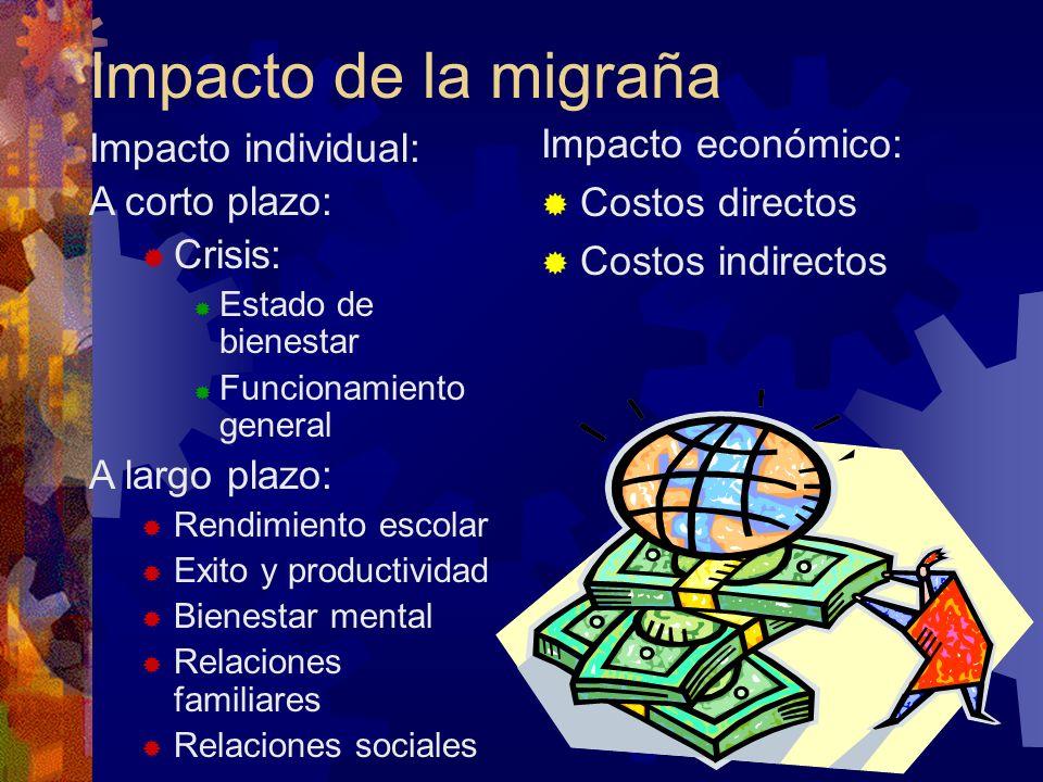 Impacto de la migraña Impacto individual: A corto plazo: Crisis: Estado de bienestar Funcionamiento general A largo plazo: Rendimiento escolar Exito y