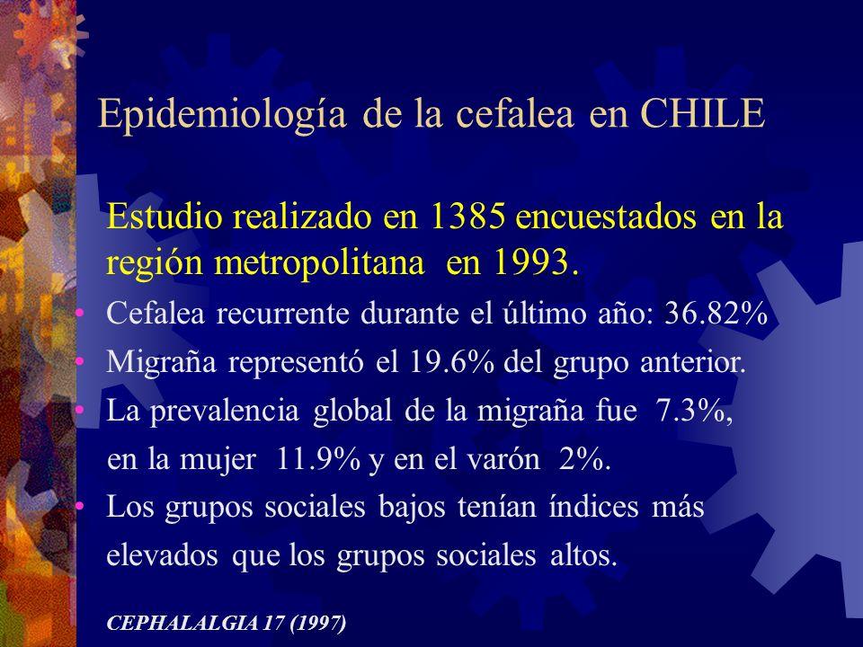 Epidemiología de la cefalea en CHILE Estudio realizado en 1385 encuestados en la región metropolitana en 1993. Cefalea recurrente durante el último añ