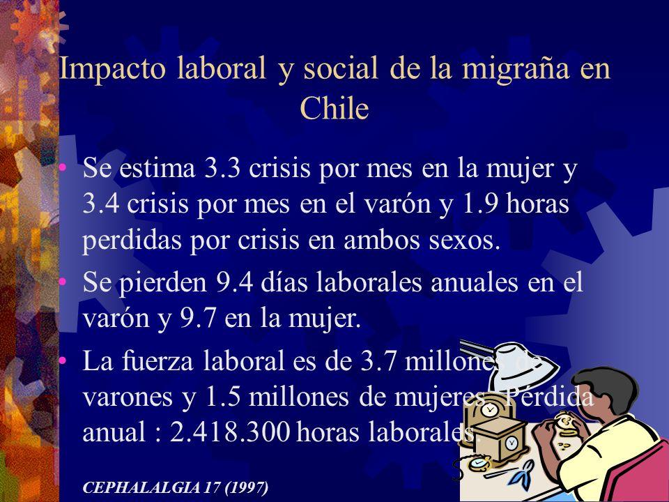 Impacto laboral y social de la migraña en Chile Se estima 3.3 crisis por mes en la mujer y 3.4 crisis por mes en el varón y 1.9 horas perdidas por cri