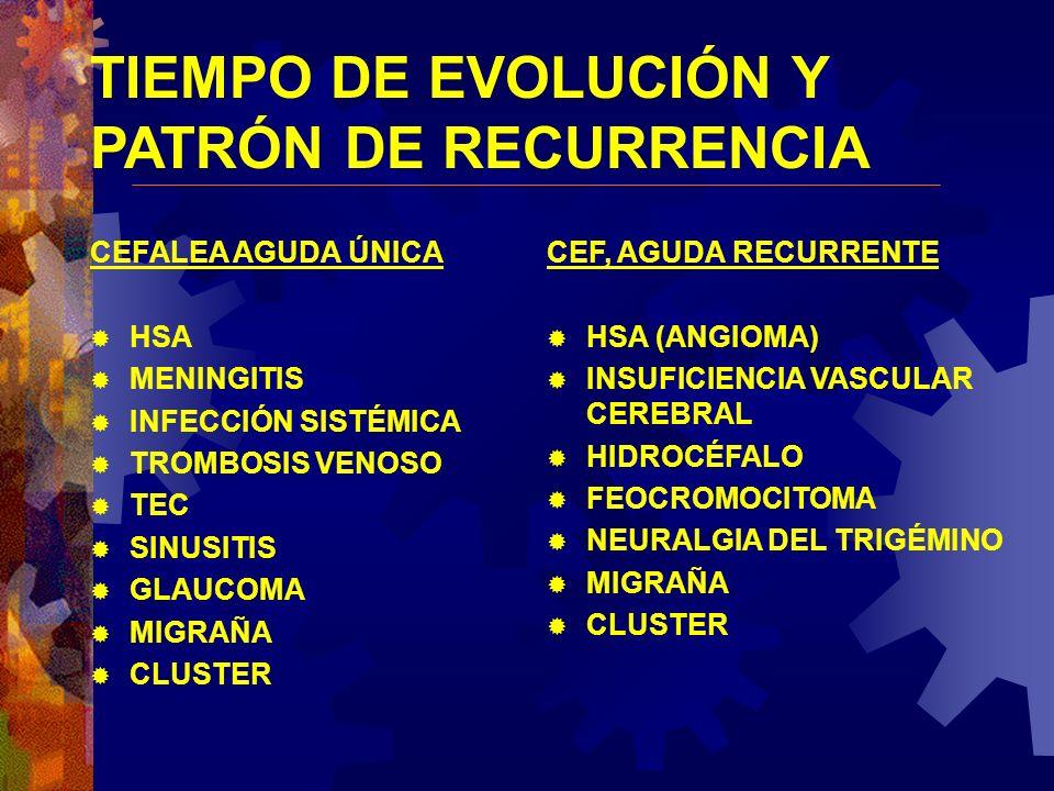 TIEMPO DE EVOLUCIÓN Y PATRÓN DE RECURRENCIA CEFALEA AGUDA ÚNICA HSA MENINGITIS INFECCIÓN SISTÉMICA TROMBOSIS VENOSO TEC SINUSITIS GLAUCOMA MIGRAÑA CLU