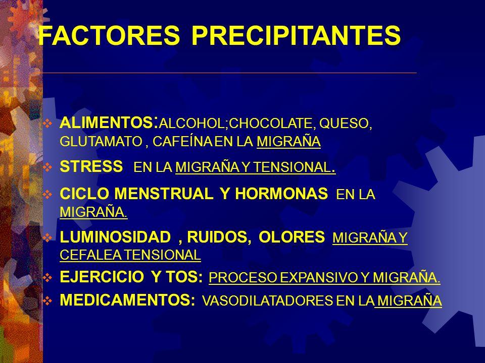 FACTORES PRECIPITANTES ALIMENTOS : ALCOHOL;CHOCOLATE, QUESO, GLUTAMATO, CAFEÍNA EN LA MIGRAÑA STRESS EN LA MIGRAÑA Y TENSIONAL. CICLO MENSTRUAL Y HORM