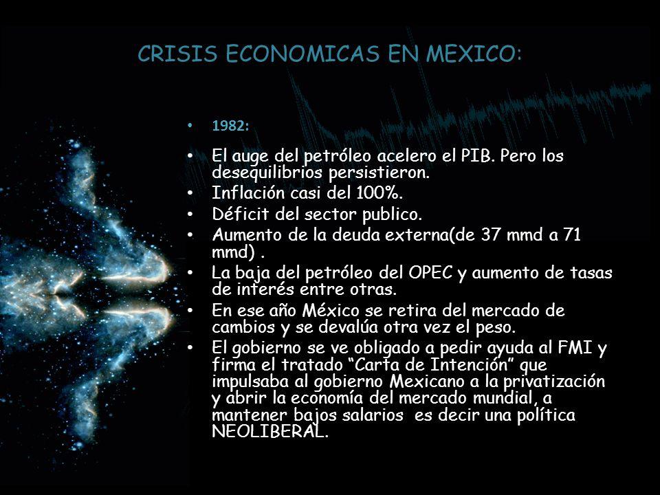 CRISIS ECONOMICAS EN MEXICO: 1982: El auge del petróleo acelero el PIB. Pero los desequilibrios persistieron. Inflación casi del 100%. Déficit del sec