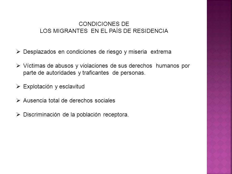 CONDICIONES DE LOS MIGRANTES EN EL PAÍS DE RESIDENCIA Desplazados en condiciones de riesgo y miseria extrema Víctimas de abusos y violaciones de sus d