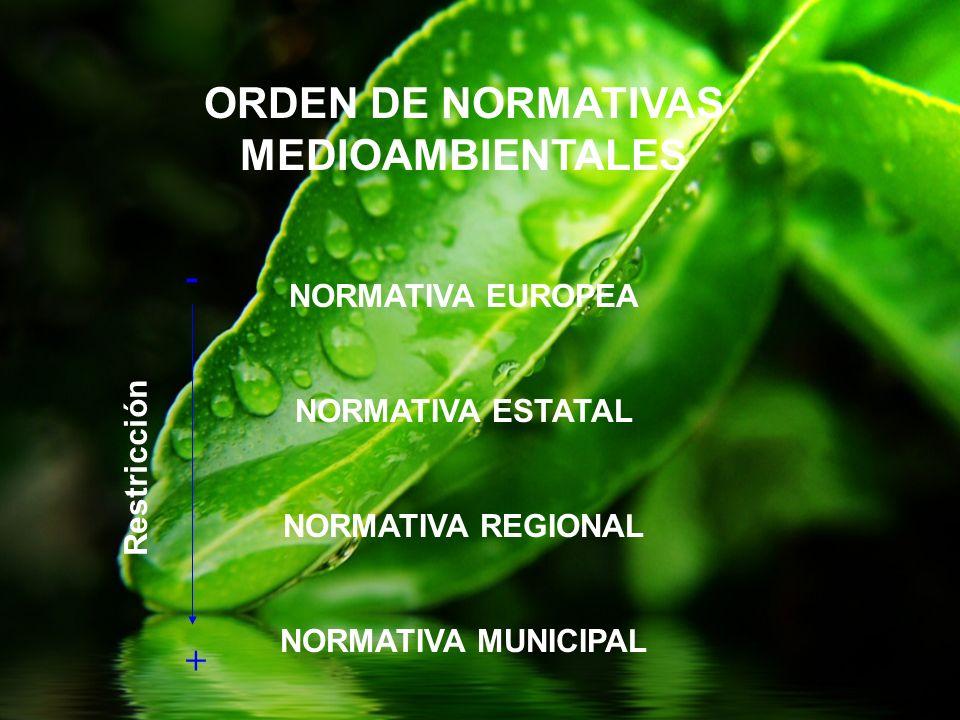 ORDEN DE NORMATIVAS MEDIOAMBIENTALES NORMATIVA EUROPEA NORMATIVA ESTATAL NORMATIVA REGIONAL NORMATIVA MUNICIPAL - + Restricción