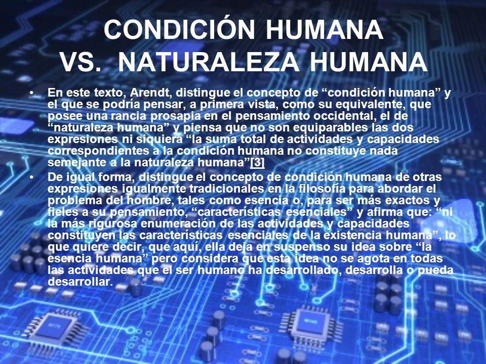 CONDICIÓN HUMANA VS. NATURALEZA HUMANA En este texto, Arendt, distingue el concepto de condición humana y el que se podría pensar, a primera vista, co