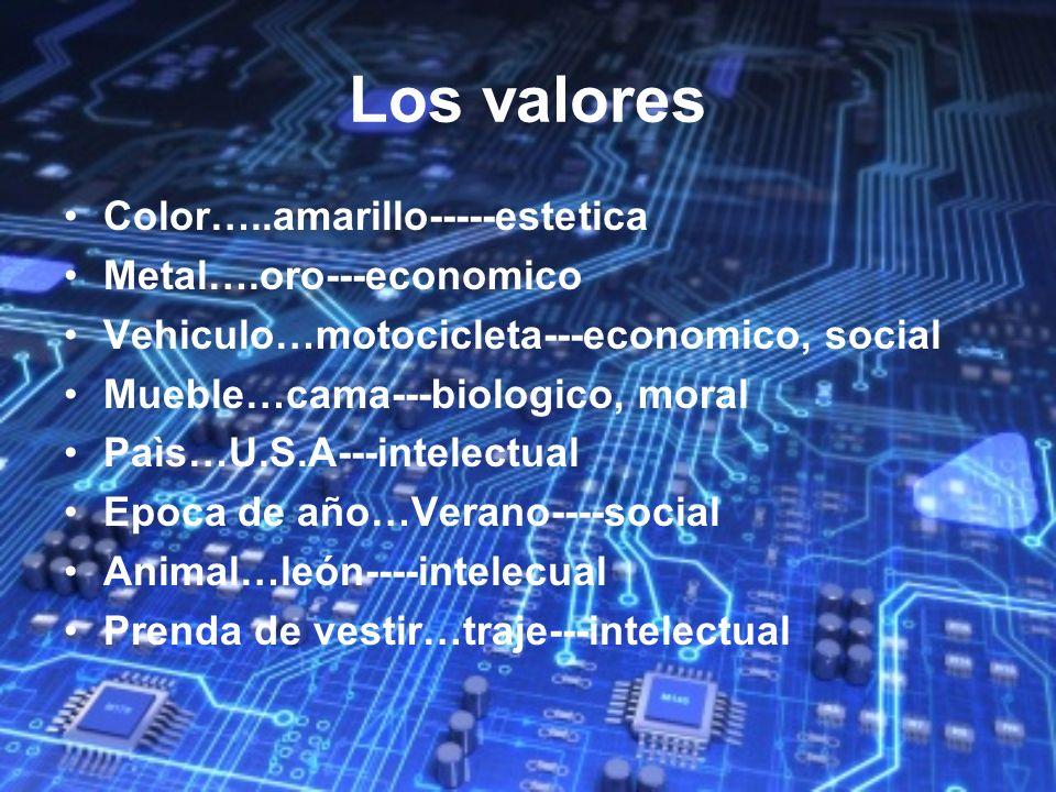 Los valores Color…..amarillo-----estetica Metal….oro---economico Vehiculo…motocicleta---economico, social Mueble…cama---biologico, moral Paìs…U.S.A---