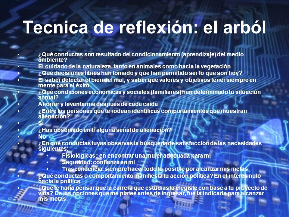Tecnica de reflexión: el arból ¿Qué conductas son resultado del condicionamiento (aprendizaje) del medio ambiente? El cuidado de la naturaleza, tanto