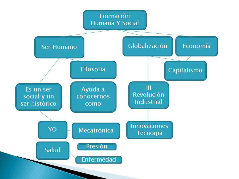 Formación Humana Y Social Ser Humano Es un ser social y un ser histórico Filosofía Ayuda a conocernos como Globalización Capitalismo Economía III Revo