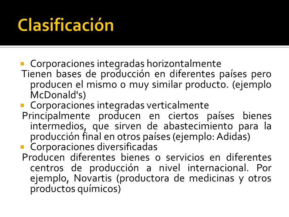 Corporaciones integradas horizontalmente Tienen bases de producción en diferentes países pero producen el mismo o muy similar producto. (ejemplo McDon