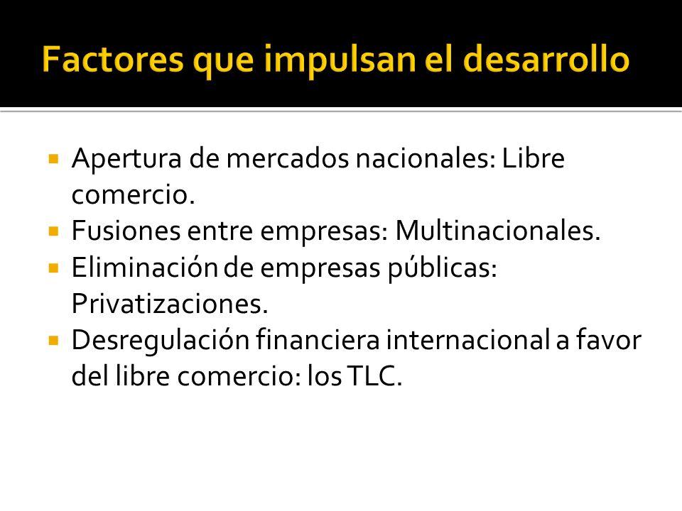 Apertura de mercados nacionales: Libre comercio. Fusiones entre empresas: Multinacionales. Eliminación de empresas públicas: Privatizaciones. Desregul