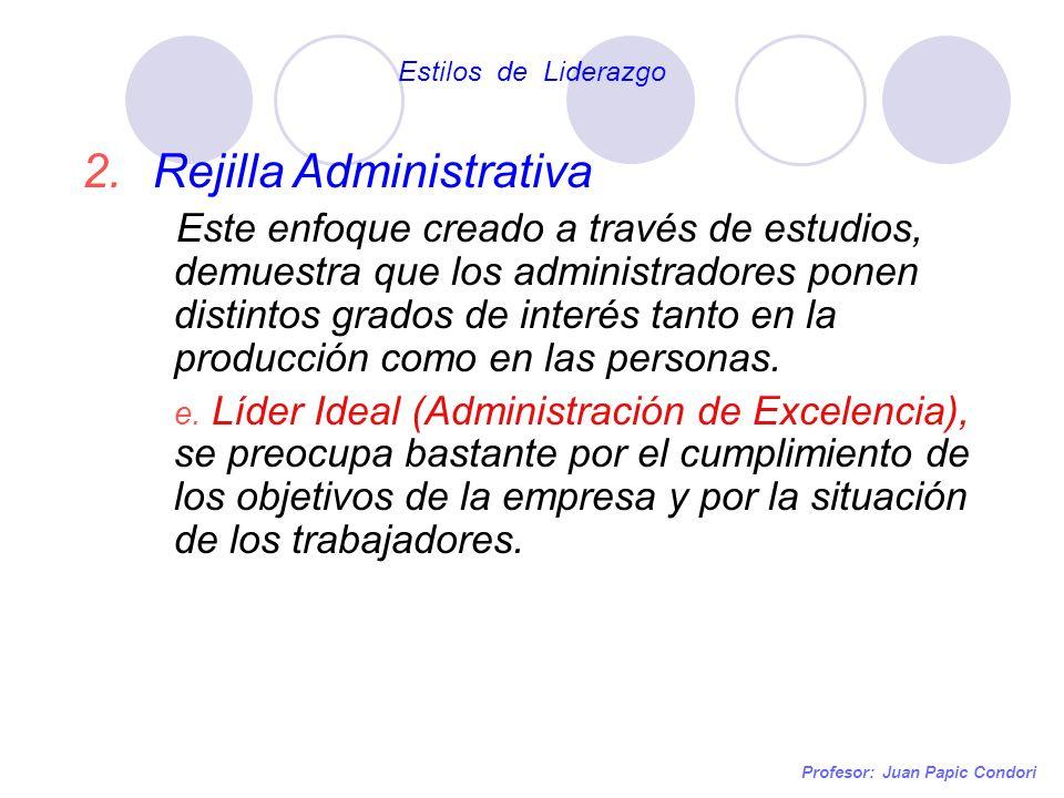 Profesor: Juan Papic Condori 2.Rejilla Administrativa Este enfoque creado a través de estudios, demuestra que los administradores ponen distintos grad
