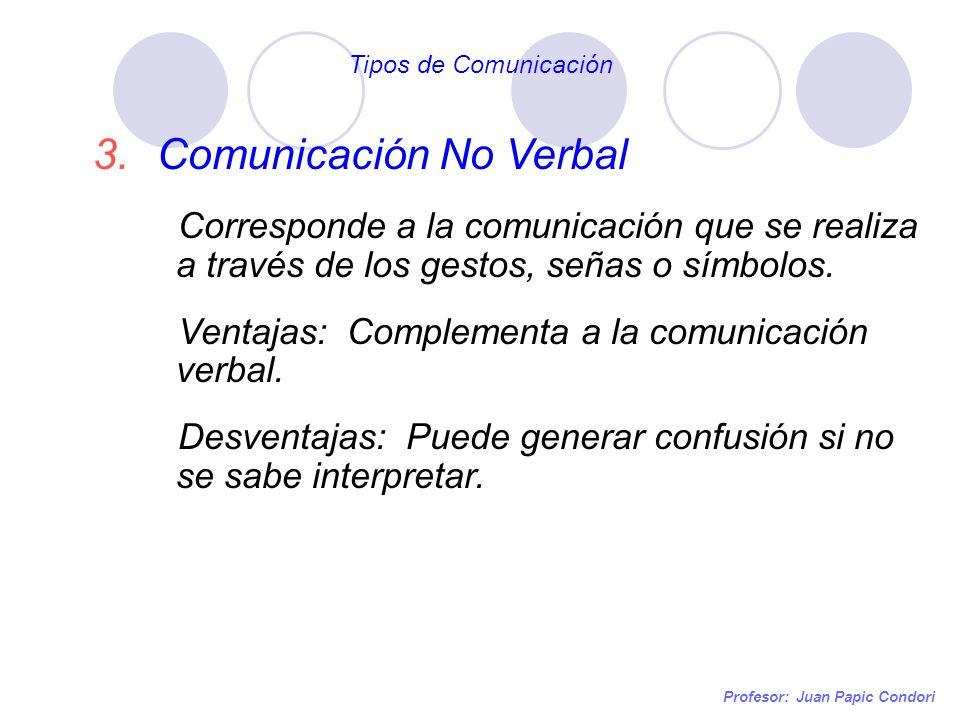 Profesor: Juan Papic Condori 3.Comunicación No Verbal Corresponde a la comunicación que se realiza a través de los gestos, señas o símbolos. Ventajas: