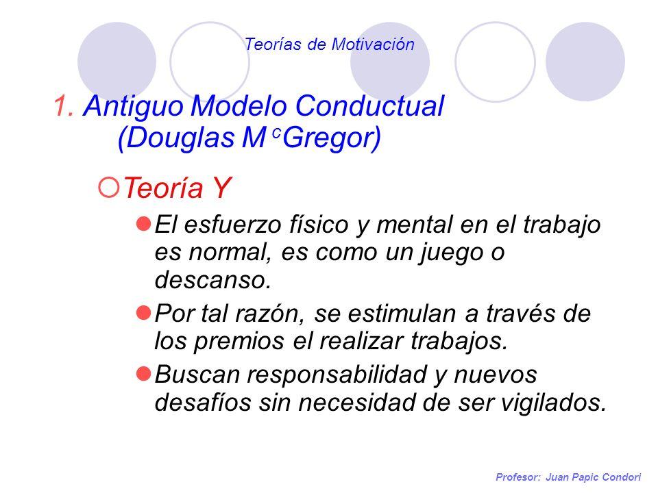 Profesor: Juan Papic Condori 1.Antiguo Modelo Conductual (Douglas M c Gregor) Teoría Y El esfuerzo físico y mental en el trabajo es normal, es como un