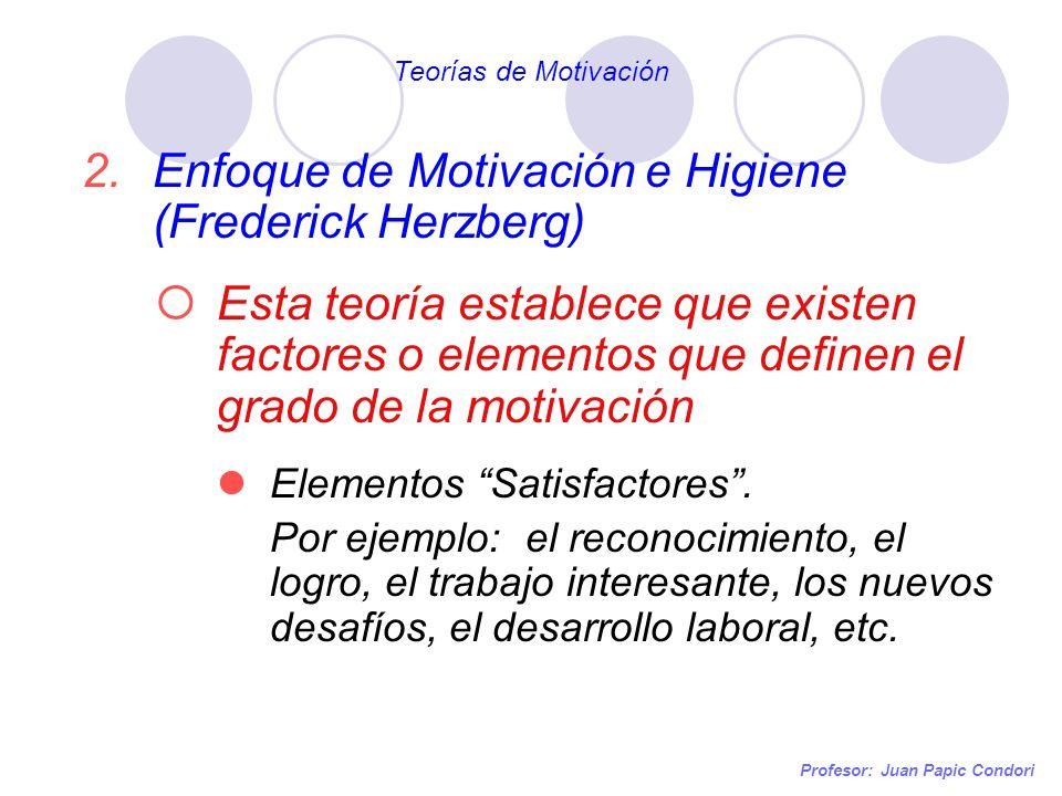 Profesor: Juan Papic Condori 2.Enfoque de Motivación e Higiene (Frederick Herzberg) Esta teoría establece que existen factores o elementos que definen el grado de la motivación Elementos Insatisfactores.