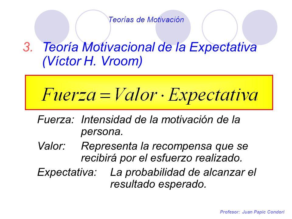 Profesor: Juan Papic Condori 3.Teoría Motivacional de la Expectativa (Víctor H. Vroom) Fuerza:Intensidad de la motivación de la persona. Valor:Represe