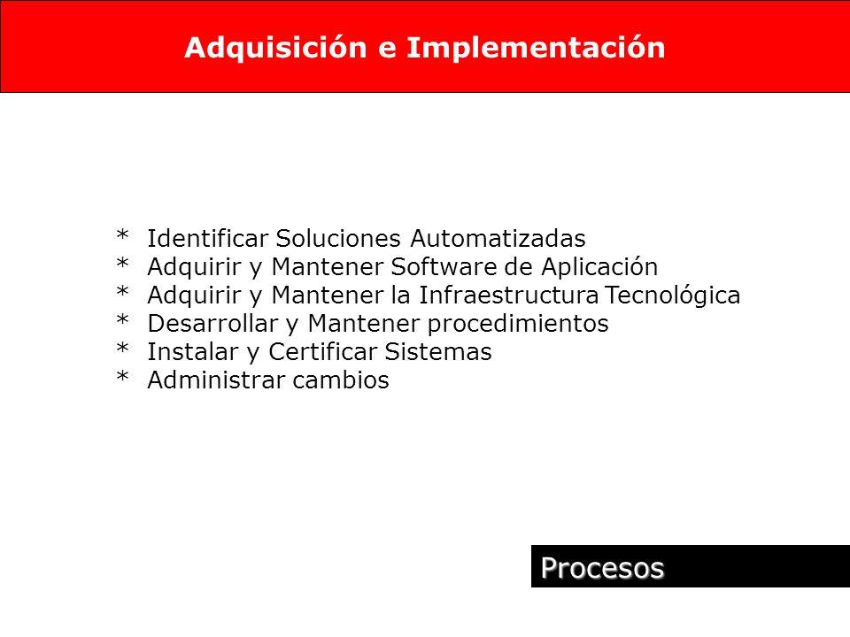 * Identificar Soluciones Automatizadas * Adquirir y Mantener Software de Aplicación * Adquirir y Mantener la Infraestructura Tecnológica * Desarrollar y Mantener procedimientos * Instalar y Certificar Sistemas * Administrar cambios Adquisición e Implementación Procesos
