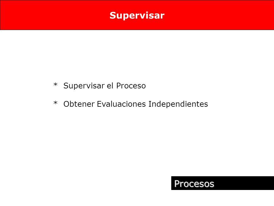 * Supervisar el Proceso * Obtener Evaluaciones Independientes Supervisar Procesos
