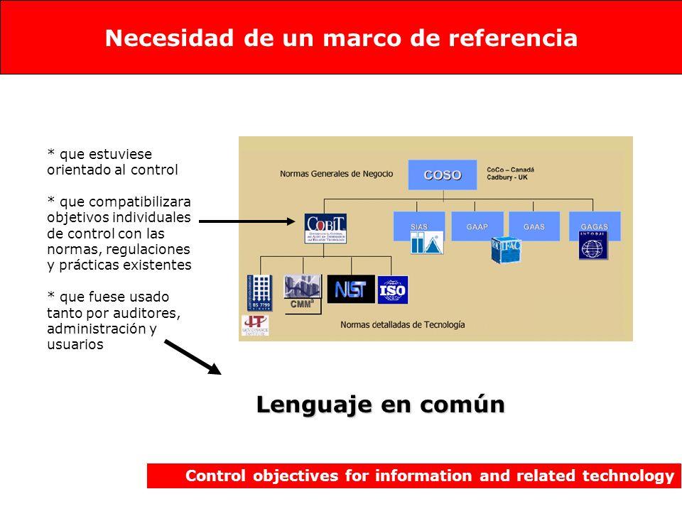 Marco de referencia que define un modelo para examinar SI Este modelo identifica Cuatro Dominios Dentro de cada Dominio hay procesos -- 32 en Total.