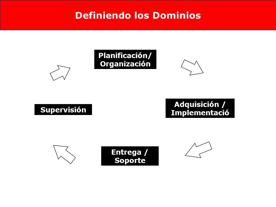 Planificación/ Organización Adquisición / Implementació n Entrega / Soporte Supervisión Definiendo los Dominios