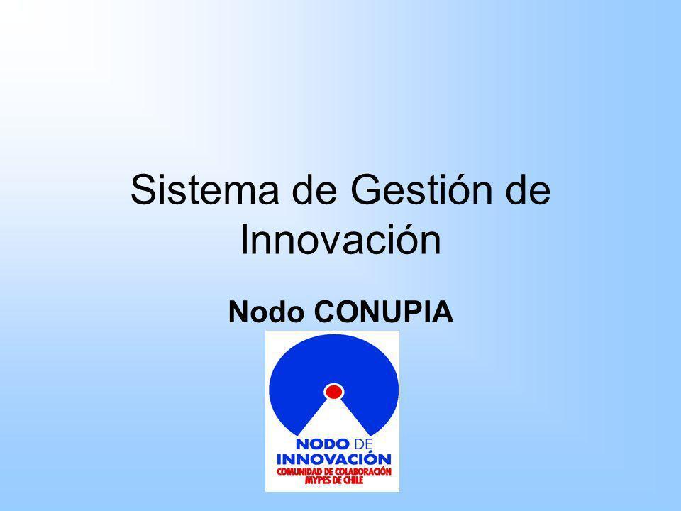 Sistema de Gestión de Innovación Nodo CONUPIA