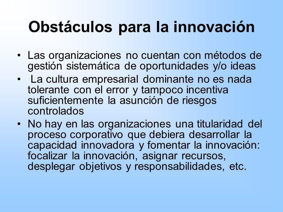 Obstáculos para la innovación Las organizaciones no cuentan con métodos de gestión sistemática de oportunidades y/o ideas La cultura empresarial domin