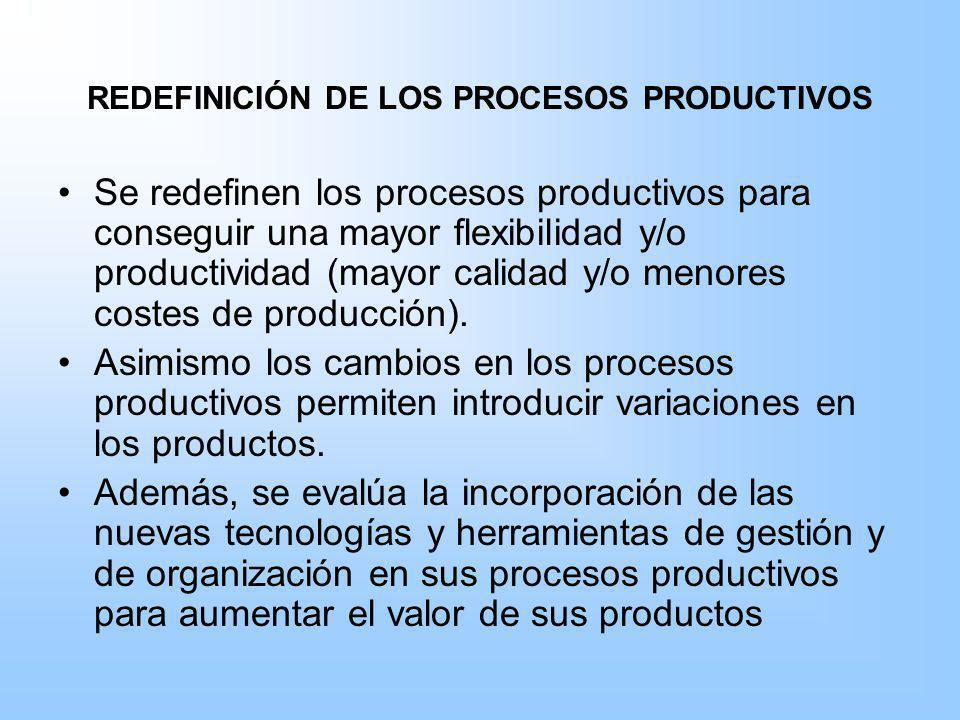 REDEFINICIÓN DE LOS PROCESOS PRODUCTIVOS Se redefinen los procesos productivos para conseguir una mayor flexibilidad y/o productividad (mayor calidad