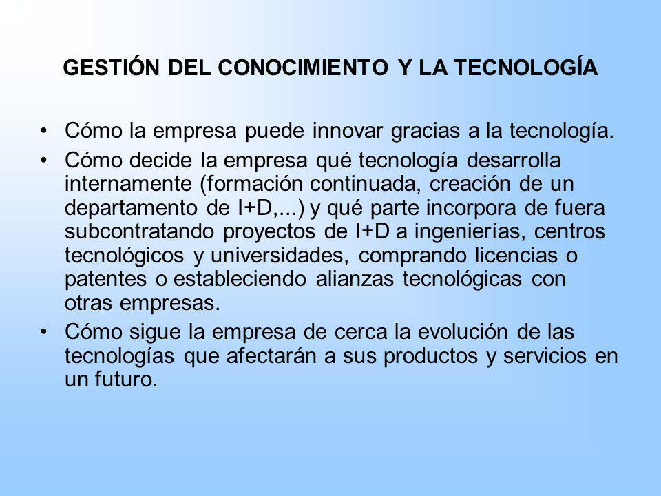 GESTIÓN DEL CONOCIMIENTO Y LA TECNOLOGÍA Cómo la empresa puede innovar gracias a la tecnología. Cómo decide la empresa qué tecnología desarrolla inter