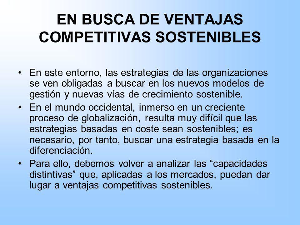 EN BUSCA DE VENTAJAS COMPETITIVAS SOSTENIBLES En este entorno, las estrategias de las organizaciones se ven obligadas a buscar en los nuevos modelos d