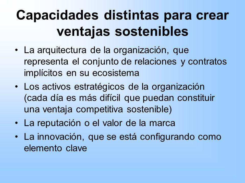 Capacidades distintas para crear ventajas sostenibles La arquitectura de la organización, que representa el conjunto de relaciones y contratos implíci