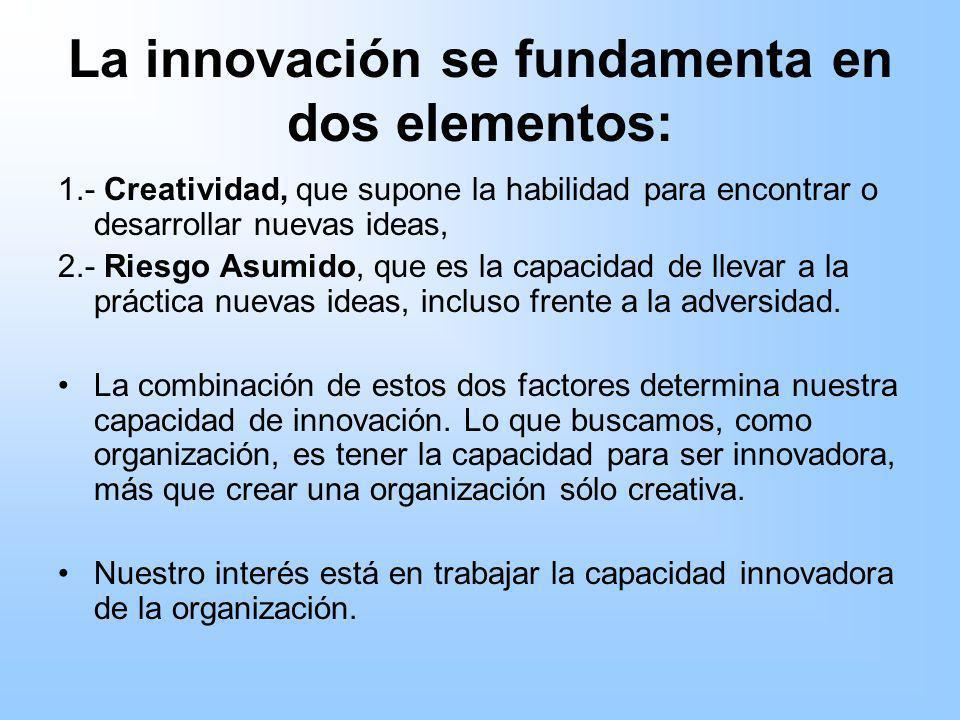 La innovación se fundamenta en dos elementos: 1.- Creatividad, que supone la habilidad para encontrar o desarrollar nuevas ideas, 2.- Riesgo Asumido,