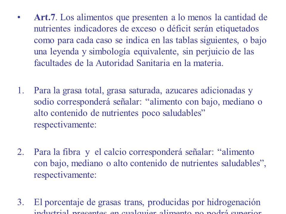 Art.7. Los alimentos que presenten a lo menos la cantidad de nutrientes indicadores de exceso o déficit serán etiquetados como para cada caso se indic