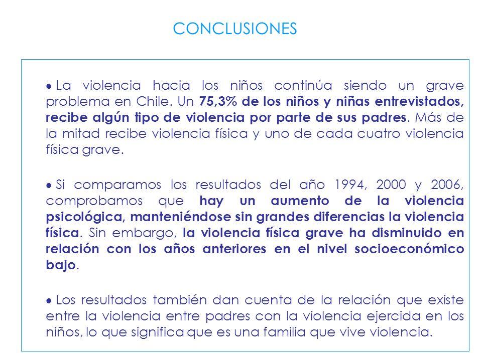 La percepción de los niños/as sobre la utilidad del castigo se relaciona con los niveles de violencia que reciben.