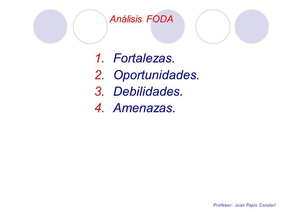 Análisis FODA Profesor: Juan Papic Condori 1.Fortalezas. 2.Oportunidades. 3.Debilidades. 4.Amenazas.