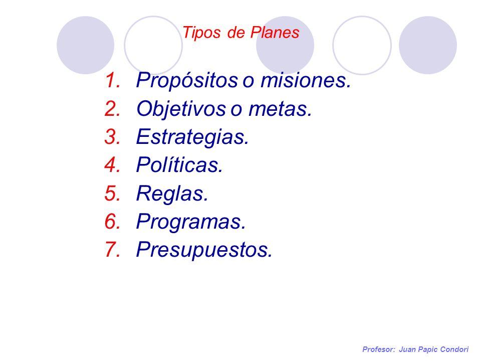 Tipos de Planes Profesor: Juan Papic Condori 1.Propósitos o misiones. 2.Objetivos o metas. 3.Estrategias. 4.Políticas. 5.Reglas. 6.Programas. 7.Presup