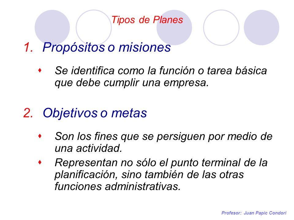 Tipos de Planes Profesor: Juan Papic Condori 1.Propósitos o misiones Se identifica como la función o tarea básica que debe cumplir una empresa. 2.Obje