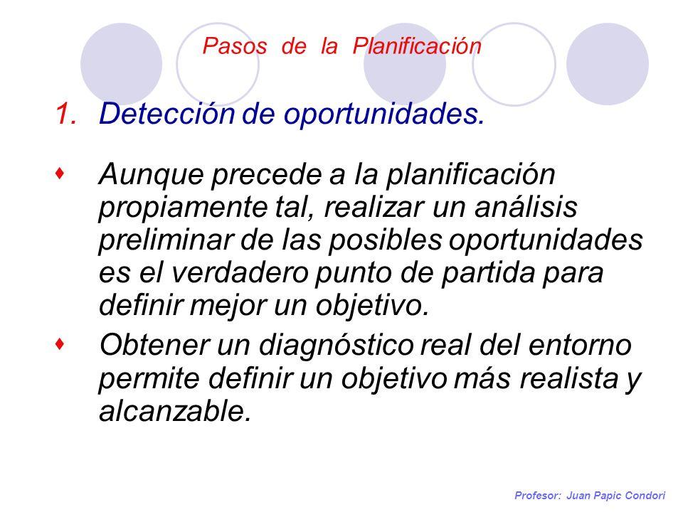 Pasos de la Planificación Profesor: Juan Papic Condori 1.Detección de oportunidades. Aunque precede a la planificación propiamente tal, realizar un an