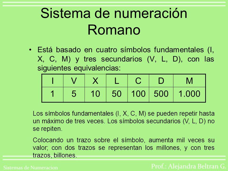 Para escribir el veinte o números mayores los símbolos adquirían un valor relativo de acuerdo con la posición ocupada, disponiéndose los símbolos en c
