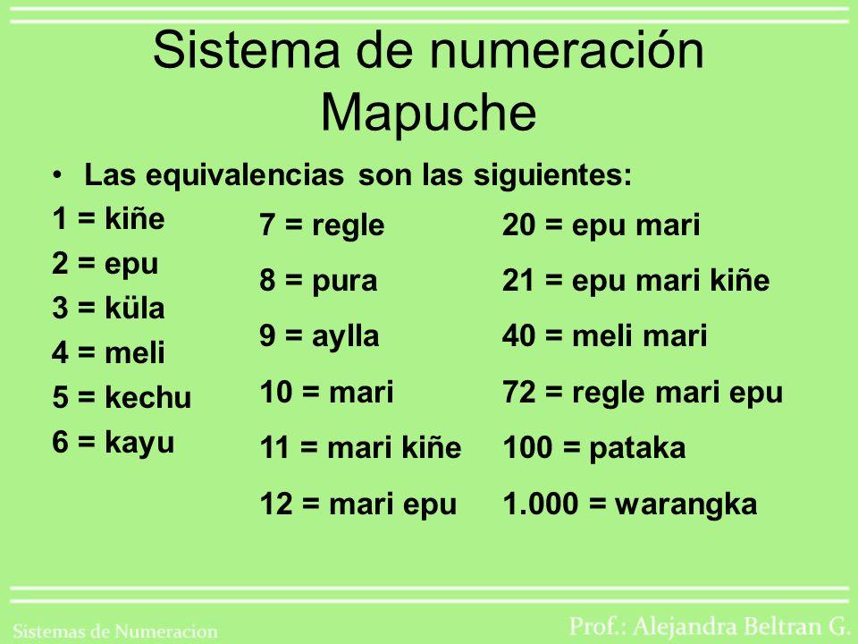 Ejemplos MX = 1.000 + 10 = 1.010 CM = 1.000 – 100 = 900 CCXII = 200 + 10 + 2 = 212 MDC = 1.000 + 500 + 100 = 1.600 67 = LXVII 99 = XCIX 789 = DCCLXXXI