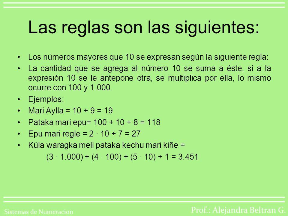 Sistema de numeración Mapuche Las equivalencias son las siguientes: 1 = kiñe 2 = epu 3 = küla 4 = meli 5 = kechu 6 = kayu 7 = regle 8 = pura 9 = aylla