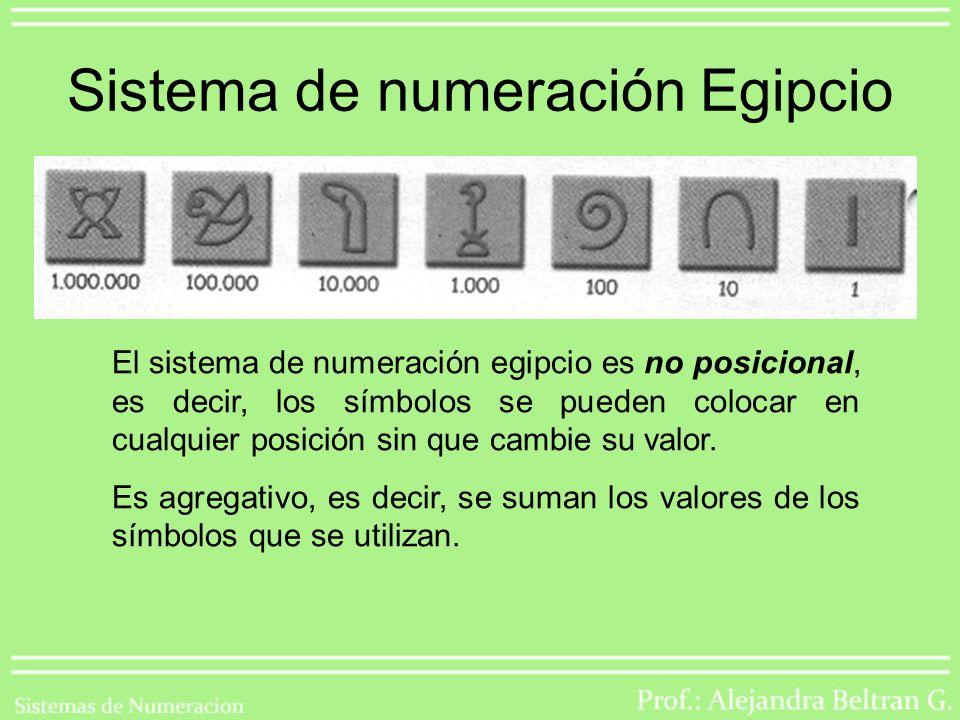 Sistema de numeración Egipcio El sistema de numeración egipcio es no posicional, es decir, los símbolos se pueden colocar en cualquier posición sin que cambie su valor.