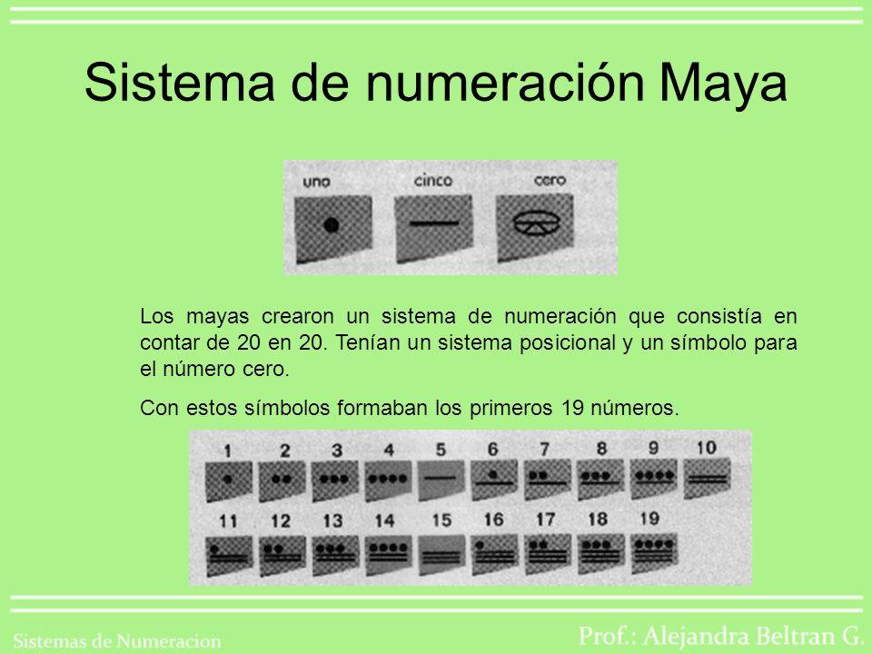 Sistema de numeración Maya Los mayas crearon un sistema de numeración que consistía en contar de 20 en 20.