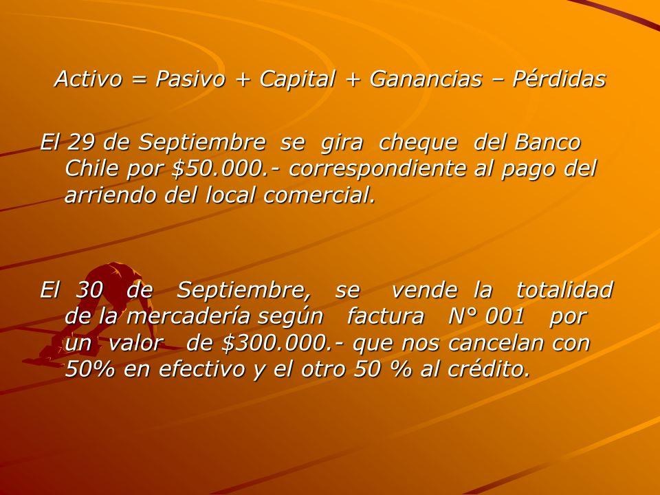 Activo = Pasivo + Capital + Ganancias – Pérdidas El 29 de Septiembre se gira cheque del Banco Chile por $50.000.- correspondiente al pago del arriendo del local comercial.