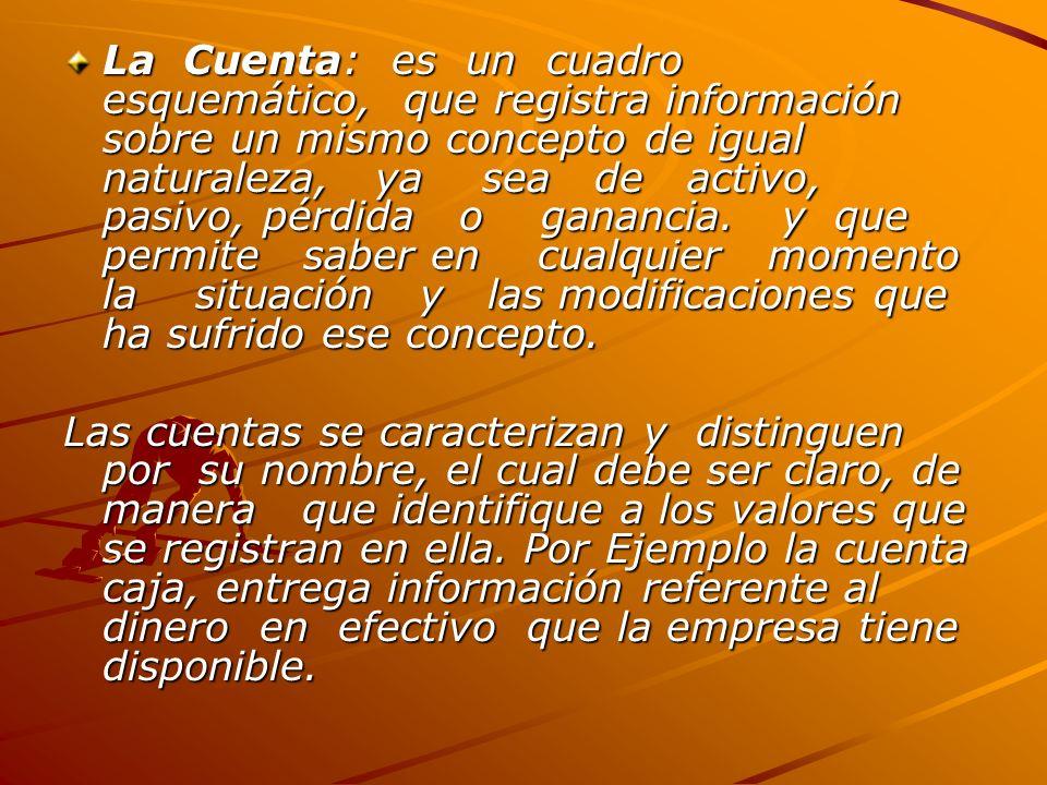 La Cuenta: es un cuadro esquemático, que registra información sobre un mismo concepto de igual naturaleza, ya sea de activo, pasivo, pérdida o ganancia.