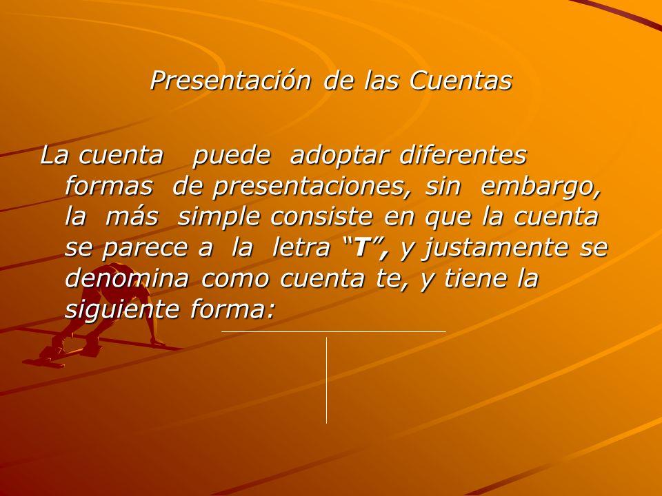 Presentación de las Cuentas La cuenta puede adoptar diferentes formas de presentaciones, sin embargo, la más simple consiste en que la cuenta se parece a la letra T, y justamente se denomina como cuenta te, y tiene la siguiente forma:
