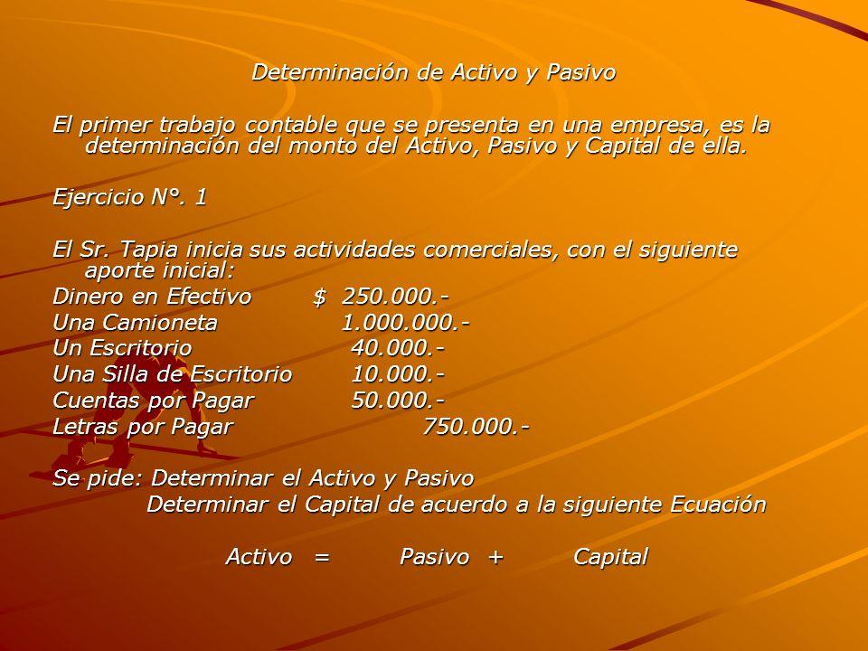 Determinación de Activo y Pasivo El primer trabajo contable que se presenta en una empresa, es la determinación del monto del Activo, Pasivo y Capital de ella.