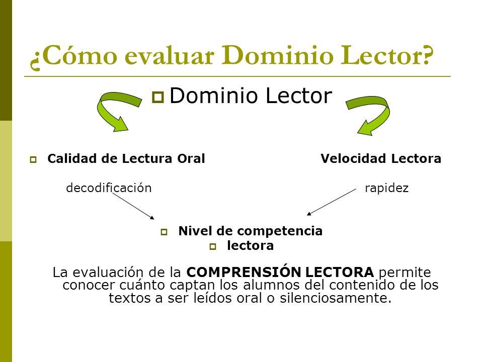 ¿Cómo evaluar Dominio Lector? Dominio Lector Calidad de Lectura Oral Velocidad Lectora decodificación rapidez Nivel de competencia lectora La evaluaci