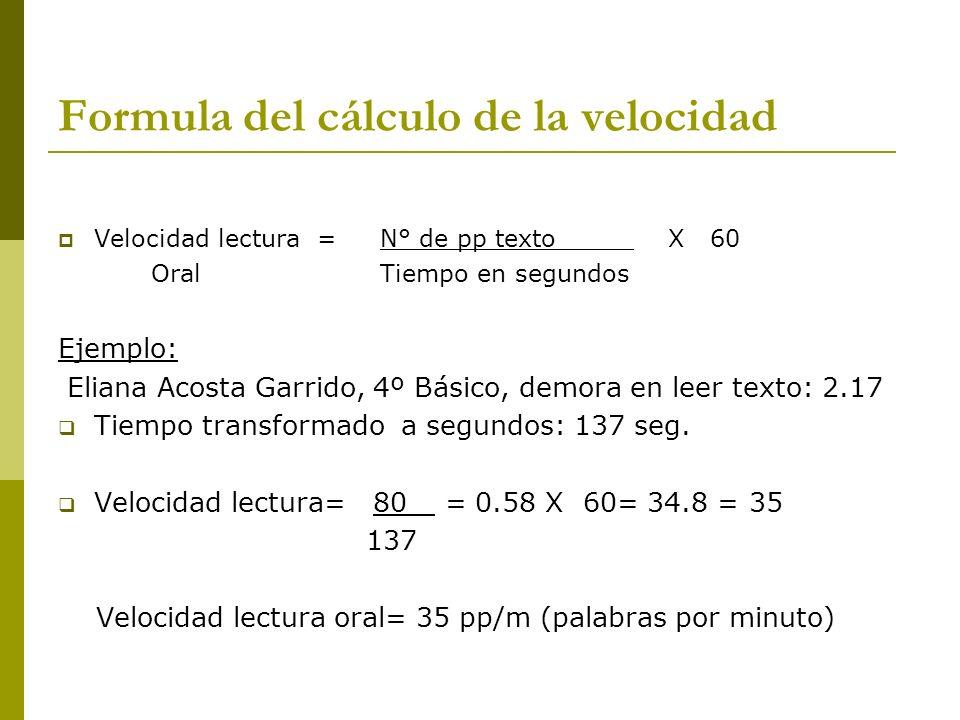 Formula del cálculo de la velocidad Velocidad lectura = N° de pp texto X 60 Oral Tiempo en segundos Ejemplo: Eliana Acosta Garrido, 4º Básico, demora